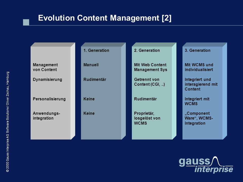 Evolution Content Management [2]
